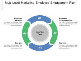 Multi Level Marketing Employee Engagement Plan Business Structure