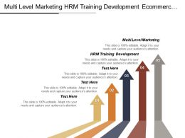 Multi Level Marketing Hrm Training Development Ecommerce Platforms