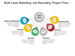 Multi Level Marketing Job Recruiting Project Time Management Tools