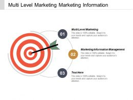 Multi Level Marketing Marketing Information Management Promotion Marketing Cpb