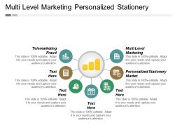 Multi Level Marketing Personalized Stationery Market Telemarketing Fraud Cpb