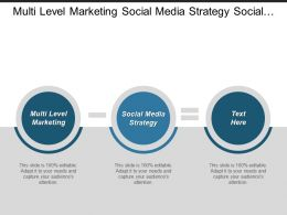 Multi Level Marketing Social Media Strategy Social Media Management Cpb