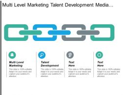 Multi Level Marketing Talent Development Media Competitive Analysis Cpb