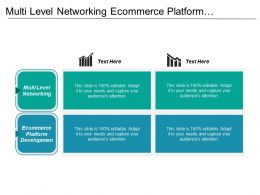Multi Level Networking Ecommerce Platform Development Cash Management Cpb