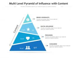 Multi Level Pyramid Of Influence With Content