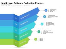 Multi Level Software Evaluation Process