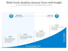 Multi Levels Analytics Journey Curve With Insight