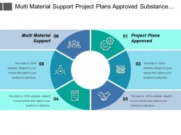 Multi Material Support Project Plans Approved Substance Designer