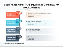 Multi Phase Analytical Equipment Qualification Model With IQ