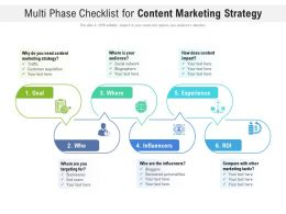 Multi Phase Checklist For Content Marketing Strategy