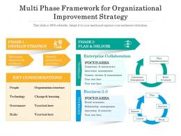 Multi Phase Framework For Organizational Improvement Strategy