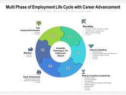 Multi Phase Of Employment Life Cycle With Career Advancement