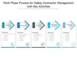 Multi Phase Process For Safety Contractor Management With Key Activities