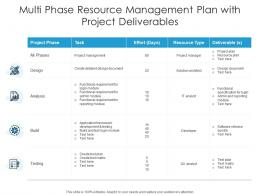 Multi Phase Resource Management Plan With Project Deliverables
