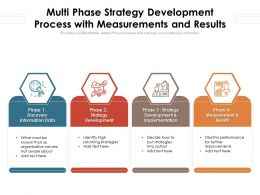Multi Phase Strategy Development Process With Measurements And Results