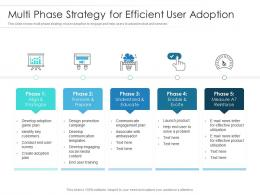 Multi Phase Strategy For Efficient User Adoption