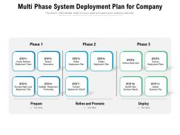 Multi Phase System Deployment Plan For Company