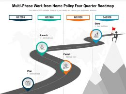Multi Phase Work From Home Policy Four Quarter Roadmap