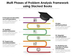 Multi Phases Of Problem Analysis Framework Using Stacked Books