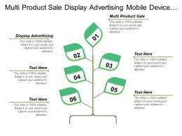 Multi Product Sale Display Advertising Mobile Device Owners Cpb