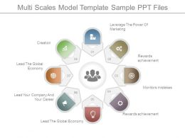 Multi Scales Model Template Sample Ppt Files