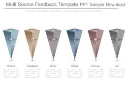 Multi Source Feedback Template Ppt Sample Download