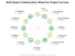 Multi Spoke Collaboration Wheel For Project Success
