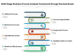 Multi Stage Business Process Analysis Framework Through Stacked Books