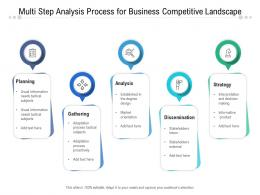 Multi Step Analysis Process For Business Competitive Landscape