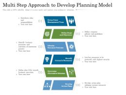 Multi Step Approach To Develop Planning Model