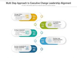 Multi Step Approach To Executive Change Leadership Alignment