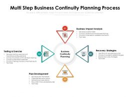 Multi Step Business Continuity Planning Process
