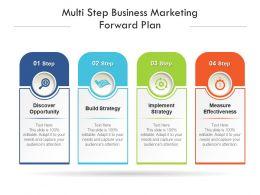 Multi Step Business Marketing Forward Plan