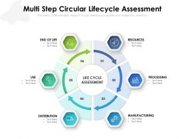 Multi Step Circular Lifecycle Assessment