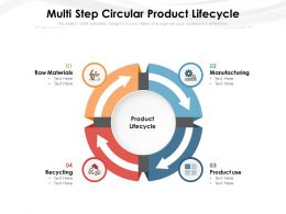 Multi Step Circular Product Lifecycle