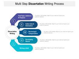 Multi Step Dissertation Writing Process