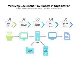Multi Step Document Flow Process In Organization