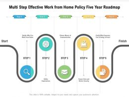 Multi Step Effective Work From Home Policy Five Year Roadmap