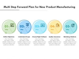 Multi Step Forward Plan For New Product Manufacturing