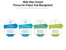 Multi Step Forward Process For Project Task Management
