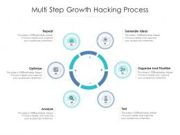 Multi Step Growth Hacking Process