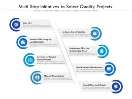 Multi Step Initiatives To Select Quality Projects