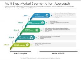 Multi Step Market Segmentation Approach