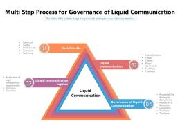 Multi Step Process For Governance Of Liquid Communication