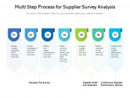 Multi Step Process For Supplier Survey Analysis