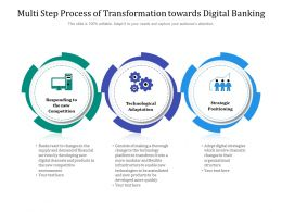 Multi Step Process Of Transformation Towards Digital Banking