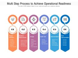 Multi Step Process To Achieve Operational Readiness
