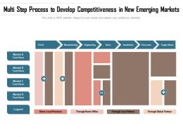 Multi Step Process To Develop Competitiveness In New Emerging Markets