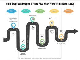 Multi Step Roadmap To Create Five Year Work From Home Setup