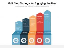 Multi Step Strategy For Engaging The User